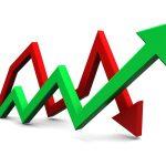 Какво наистина движи Фондовия пазар?