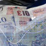 BoE е малко вероятно да даде силна насока на паунда