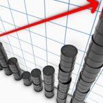 Цената на суровия петрол се повиши над $ 43.00 до нов месечен връх